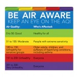 News: Ozone Alerts on the Rise